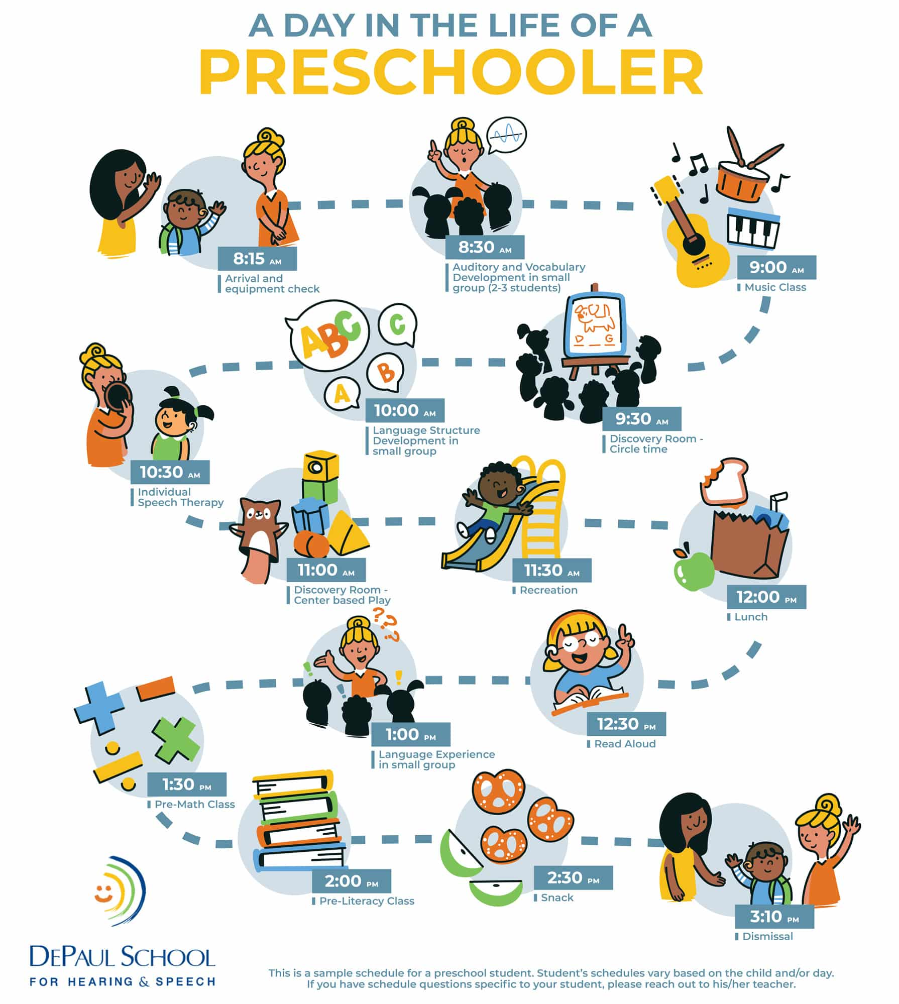 day-in-life-of-preschooler