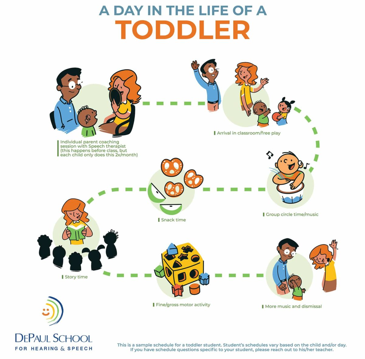 day-in-the-life-toddler