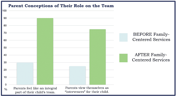 parent-conceptions-of-their-role-on-the-team